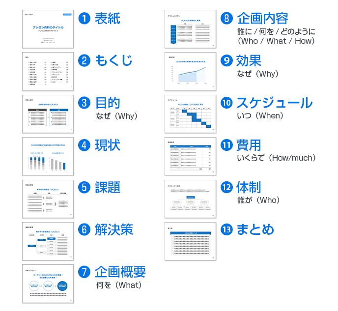 社外向け企画書の例(PowerPoint)