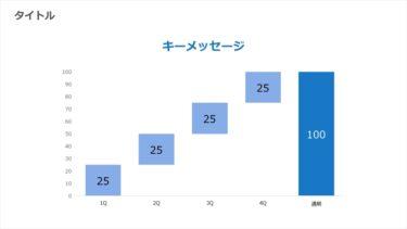 棒グラフ / 00070