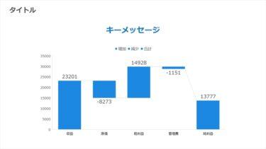 棒グラフ / 00080