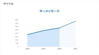 折れ線グラフ / 00150