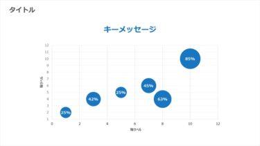 バブルチャート / 00210