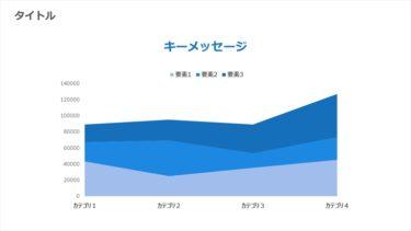面グラフ / 00240