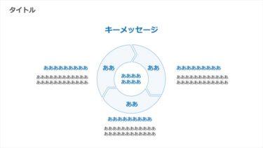 サイクル図 / 00350
