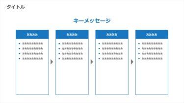 フローチャート / 00320
