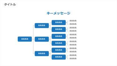 ロジックツリー / 00100